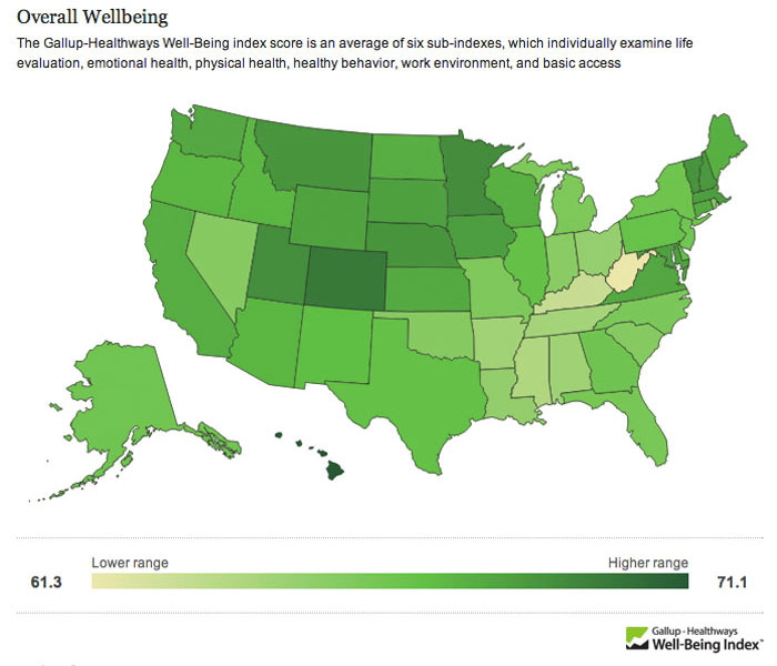 2012 Gallup-Healthways Well-Being Index