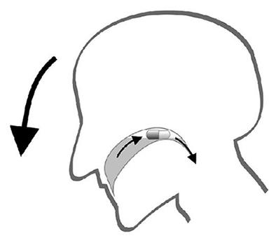 Lean-forward-method-to-swallow-pills