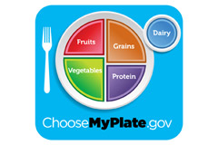 Crumbling Confusing Food Pyramid Replaced By A Plate Harvard Health Blog Harvard Health Publishing