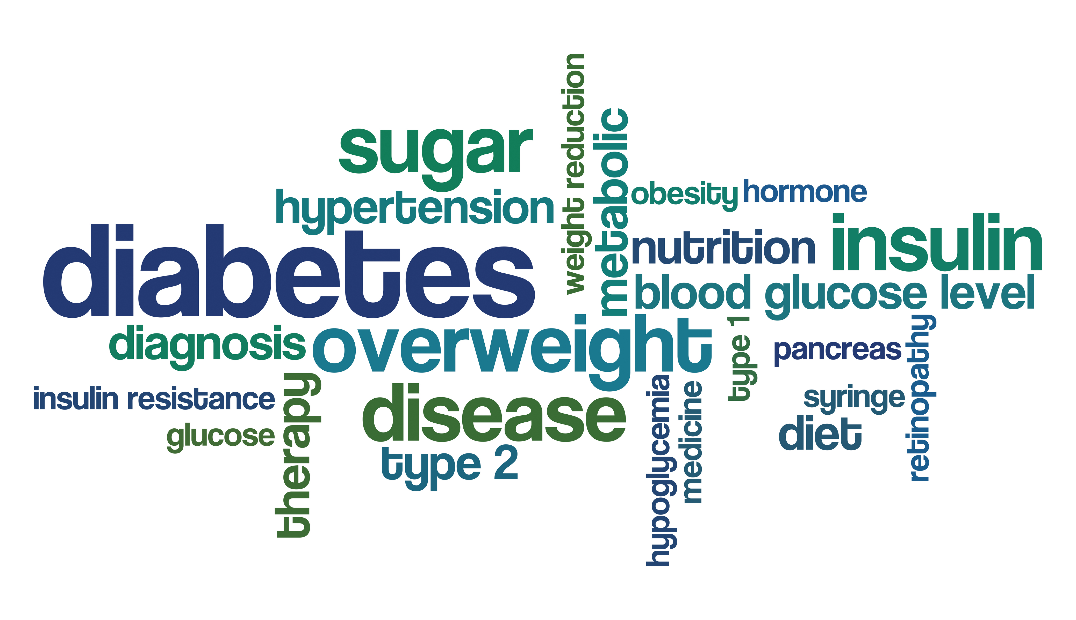 What is prediabetes and why does it matter? - Harvard Health