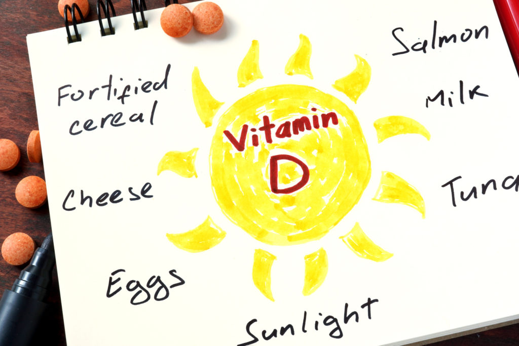 Vitamin D: Finding a balance - Harvard Health Blog - Harvard