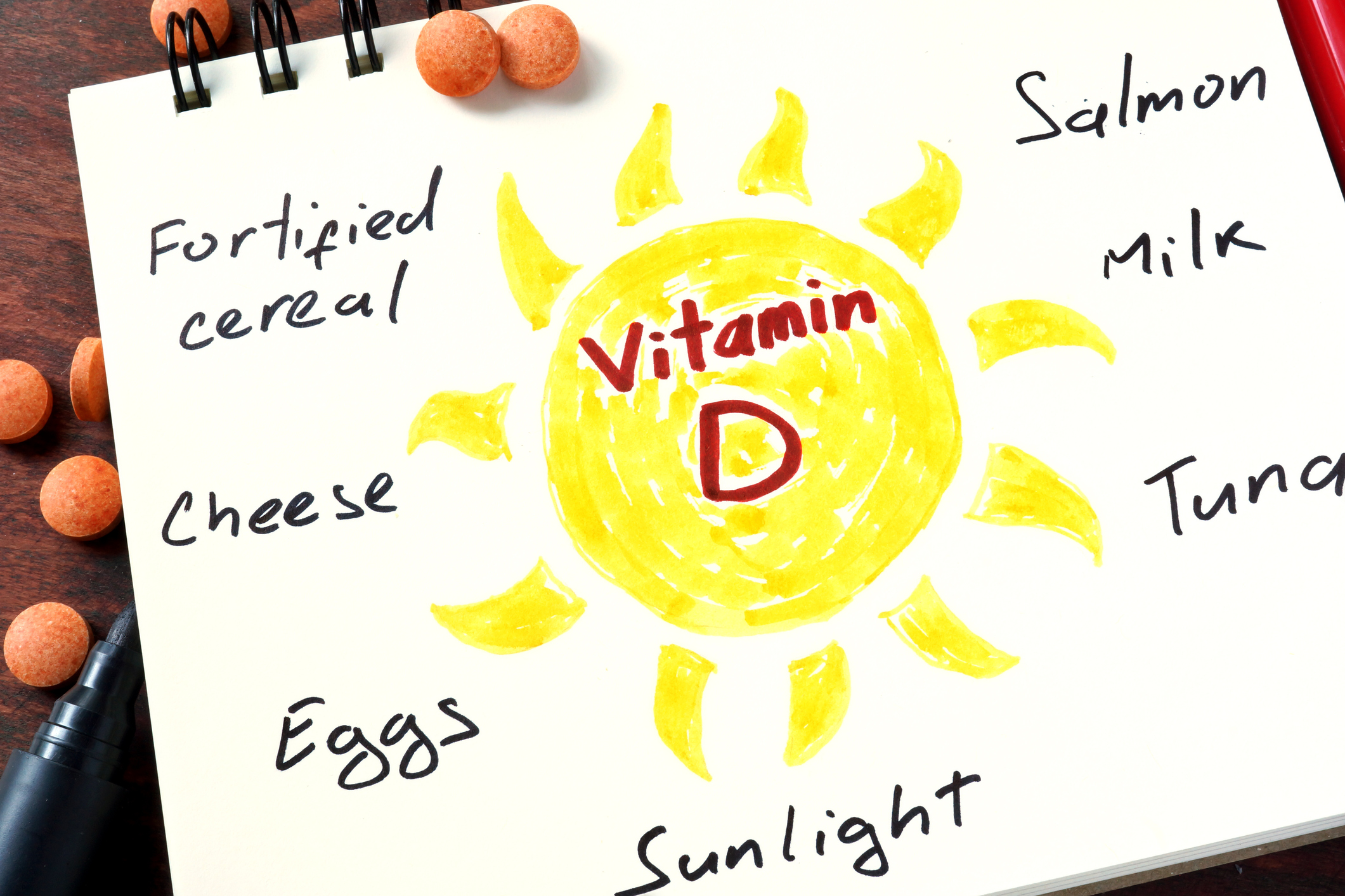Disease and Vitamin D. contributions