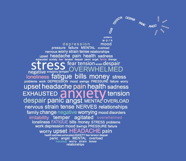 Làm thế nào để kiểm soát sự lo âu, những suy nghĩ lo lắng của bạn ?